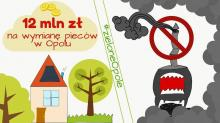 Nowe, prostsze warunki dofinansowania do nowych pieców dla Opolan