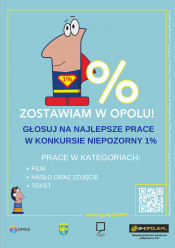 Ostatni dzwonek, żeby zagłosować w konkursie Niepozorny 1%