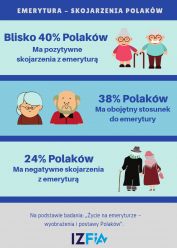 Życie na emeryturze - wyobrażenia i postawy Polaków