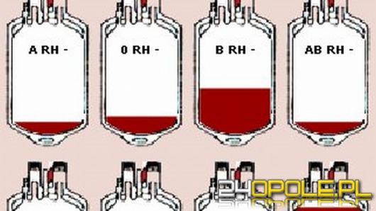 Uwaga na mylące smsy z prośbą o krew