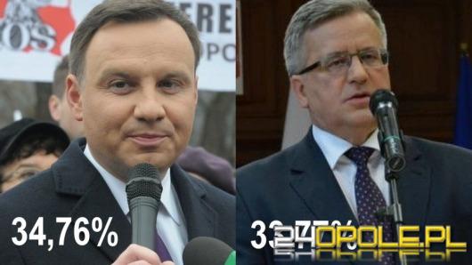 Oficjalny wynik wyborów. Duda z 1 punktem więcej od Komorowskiego.