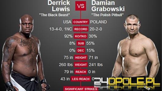Już w sobotę debiut Damiana Grabowskiego w federacji UFC