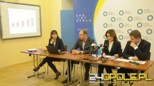 Opole z rekordowym budżetem na 2017 rok
