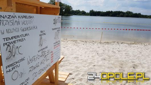 Zamknięcie kąpieliska w Nowych Siołkowicach.  Zakwitły sinice