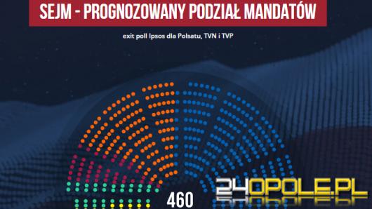 Sondażowe wyniki wyborów. Na Prawo i Sprawiedliwość oddało głos około 8 milionów Polaków