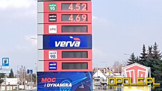 Takich cen paliw nie było od dawna