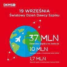 19 września obchodzimy Światowy Dzień Dawcy Szpiku
