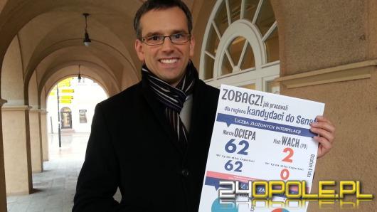 Sztab Marcina Ociepy rozlicza senatora Piotra Wacha
