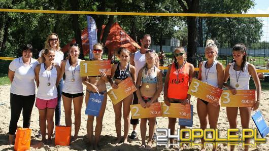 Znamy zwycięzców ECO Silesia Cup 2017!
