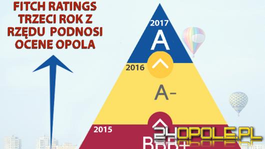 Fitch Ratings podniósł oceny dla Opola. Mamy stabilny budżet