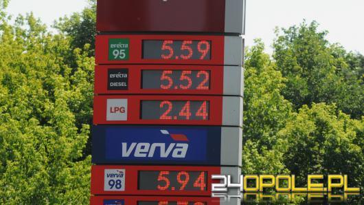 Nawet 6 zł za litr niektórych paliw to już nie fikcja