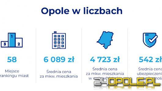 Opole na 58. miejscu z największych miast pod względem cen mieszkań