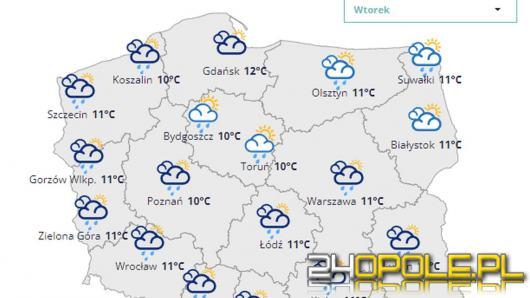 Gdzie deszcz, a gdzie śnieg? Prognoza pogody na najbliższe dni
